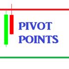 Advanced Pivot Points MT4