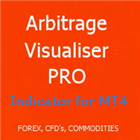 Arbitrage Visualiser Pro Indicator