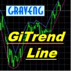 Auto Update Trend Line