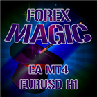 Forex Magic EURUSD