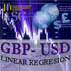 GBPUSD linear regression based