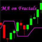 MA on Fractals
