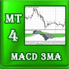 MACD 3MA