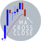 Moving Average Cross Close