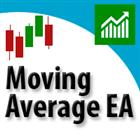 Moving Average EA