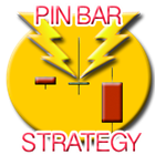 Pin Bar Strategy