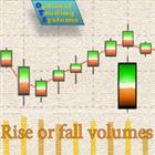Rise or fall volumes EA