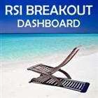 RSI Breakout Dashboard