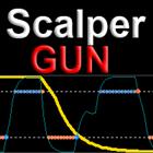 Scalper gun