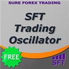 SFT Trading Oscillator
