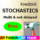 Stochastics Multi not delayed Step Stochf