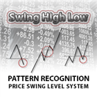Swing High Low