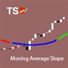 TSO Moving Average Slope
