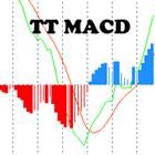 TT MACD indicator