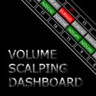 Volume Scalping DashBoard