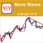 YY Mono Waves