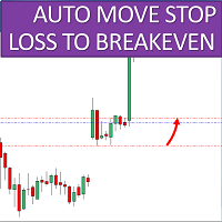 Auto Move SL to BreakEven