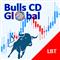 Bulls CD LBT Global