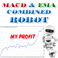 MACD COMBINED 2MA GOOD EA