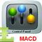 MACD Control Panel MT4