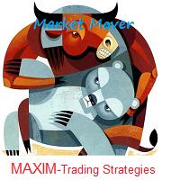MAXIM Market Mover