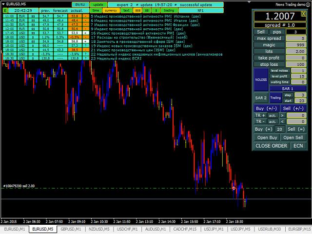 News trading MT4 demo