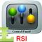 RSI Control Panel MT4