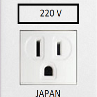The Japan Outlet