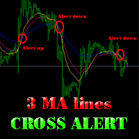 THREE MA CROSS ALERT