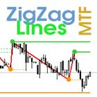 ZigZag Lines MTF