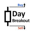 Day Breakout