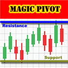 Magic Pivot