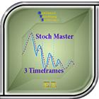 Stochastics Master