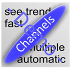 Trend Channels Demo