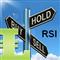 All TimeFrames RSI MT4