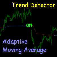 AMA Trend Detector