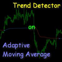 AMA Trend Detector MT5
