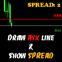 Draw Ask line and show SPREAD