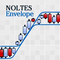 Noltes Envelope