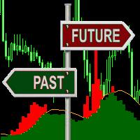 PrimeTime Intraday Volatility Extrapolator