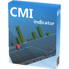 Choppy Market Index indicator