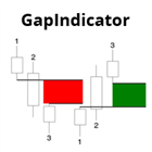 GapIndicator