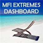 MFI Extremes Dashboard Multi Analyzer