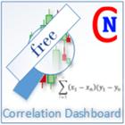 Netsrac Correlation Dashboard Free