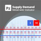 PZ Supply Demand