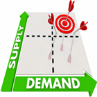 Supply Demand Zone Pro