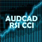 AUDCAD RSI CCI