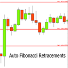 Automatic Fibonacci Retracements