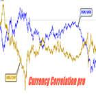 Currency Correlation pro