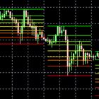Daily Fibonacci Levels